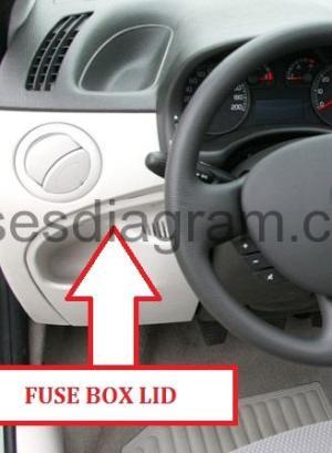Fuse box Fiat Punto 2