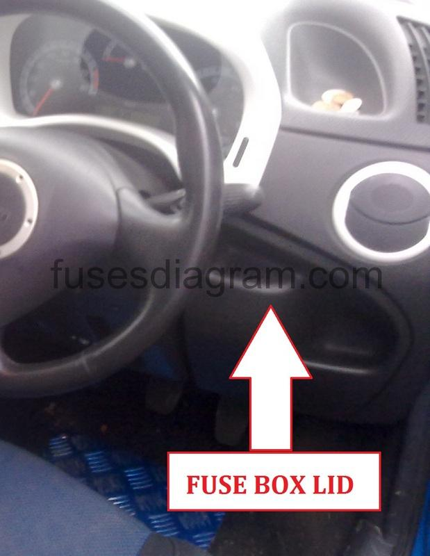 2006 ford f150 fuse panel diagram honda civic audio wiring box fiat punto 2