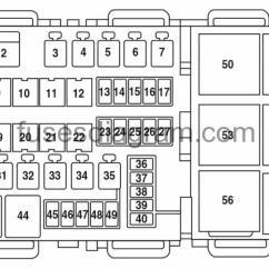 2008 Smart Car Wiring Diagram Polonium Atom Fuse Box Ford Fusion Sedan 2006-2012