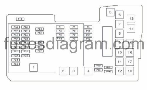 skoda octavia 3 fuse box diagram