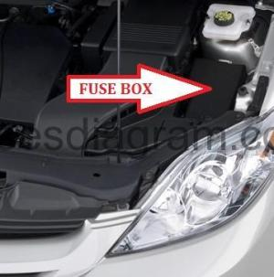 Fuse box Mazda 5