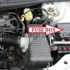 2003 Chrysler Sebring Fuse Box Diagram What Do The Lines Represent In An Electric Field 2001-2007