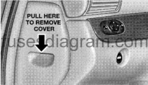 Fuse box Chrysler Sebring 20012007