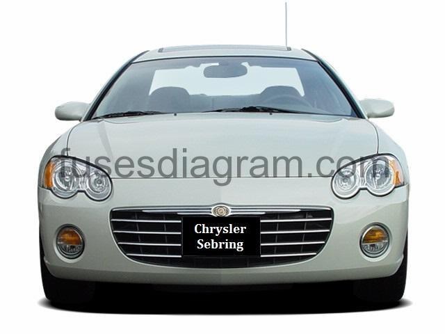 2000 Chrysler Sebring Fuse Box Diagram
