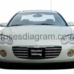2007 Chrysler Sebring Ac Wiring Diagram Weg Motor Starter Fuses And Relays Box 300 Relay 2001