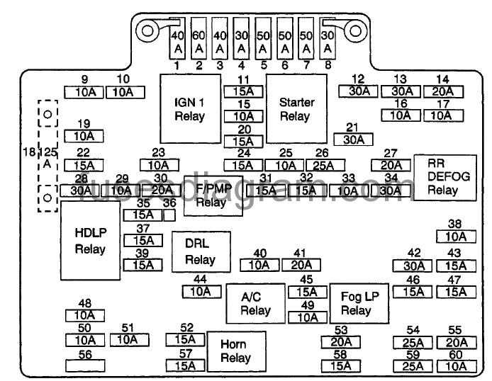 2006 Gmc Sierra Fuse Box Diagram / Fuse Box Location And