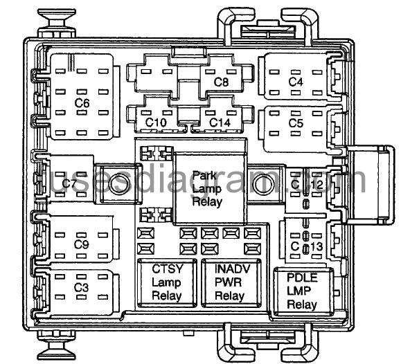 2004 Chevy Silverado 1500 Fuse Box Diagram : Fuse Box