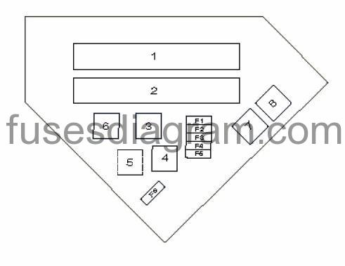 E53 Fuse Box Location, E53, Free Engine Image For User
