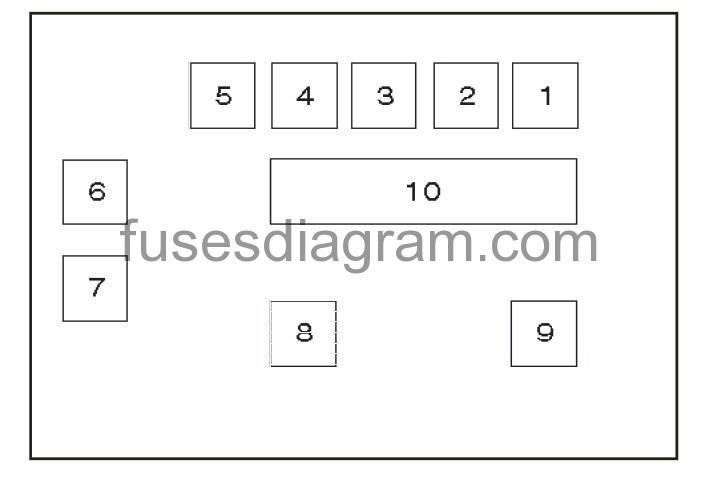 e83 fuse box location