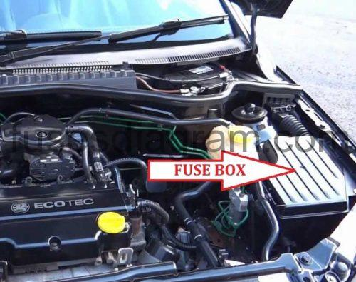 Fiat 500 Fuse Box Location