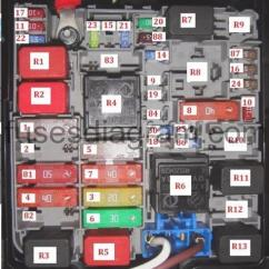 Fiat Stilo Wiring Diagram Free Electrical Software Fuse Box Punto 3
