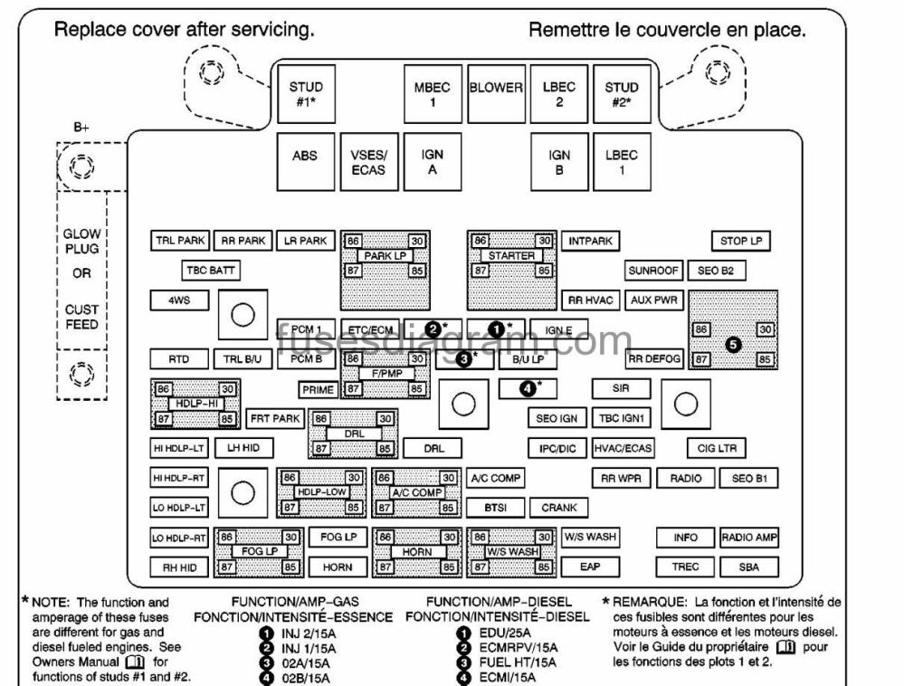 medium resolution of fuse box chevrolet silverado 1999 2007 1992 ford ranger engine diagram 1999 ford ranger 3 0 engine