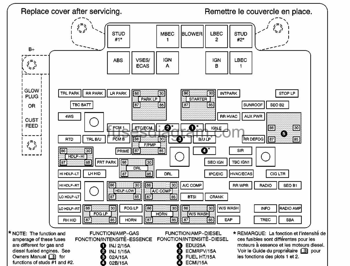 hight resolution of 2005 van 2500 fuse box auto electrical wiring diagram 1996 chevy caprice fuse box diagram 2001