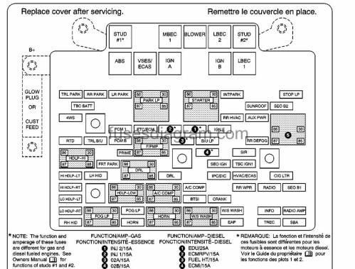 small resolution of fuse box chevrolet silverado 1999 2007 1992 ford ranger engine diagram 1999 ford ranger 3 0 engine