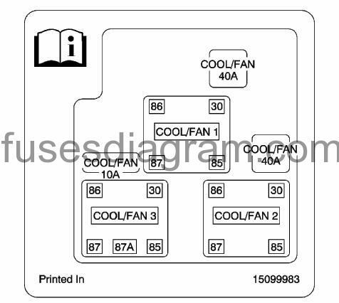 Edge Comp Box Wiring Diagram Fuse Box Chevrolet Silverado 1999 2007