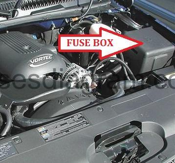 2002 f150 trailer wiring diagram star delta starter fuse box chevrolet silverado 1999-2007