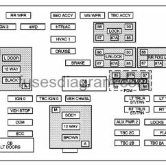 Telect Fuse Panel Wiring Diagram Mitsubishi L200 Gmt Free For You 2005 Silverado Box 31 Images Trimm
