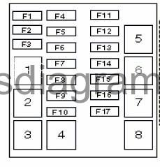 Alfa 147 Fuse Box Layout : 24 Wiring Diagram Images