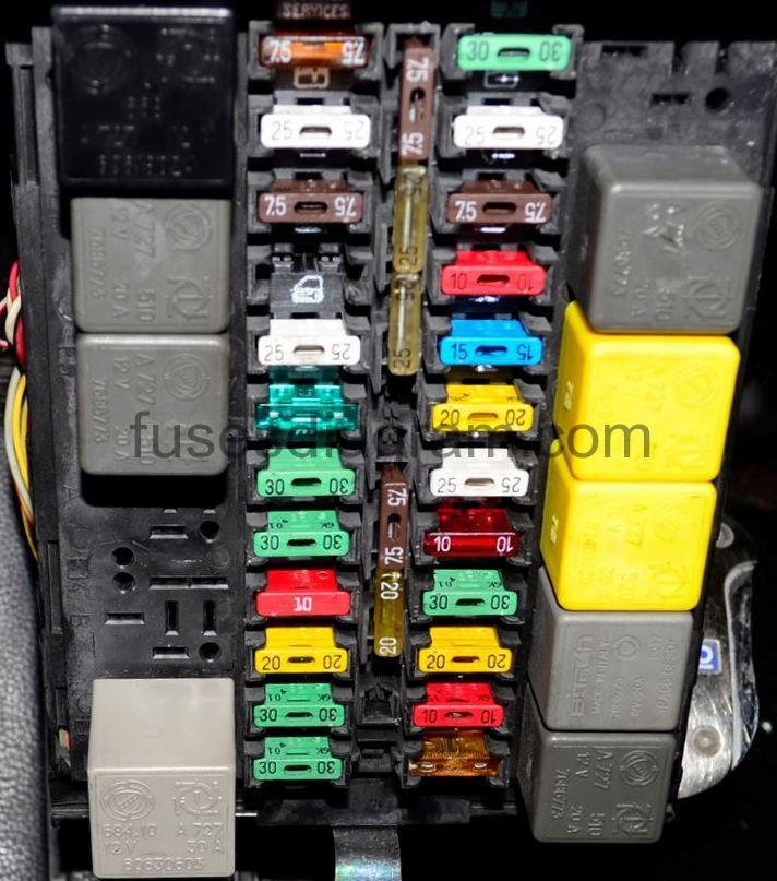Ac Compressor Fuse Box Fuse Box Alfa Romeo 145