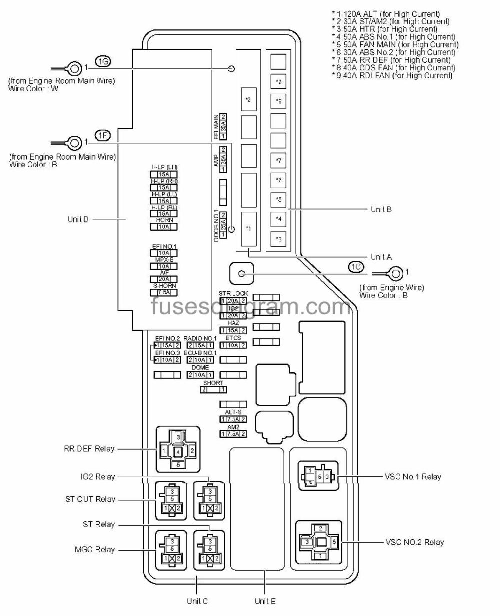 medium resolution of 98 toyota avalon fuse box signal wiring diagram world toyota avalon interior fuse box