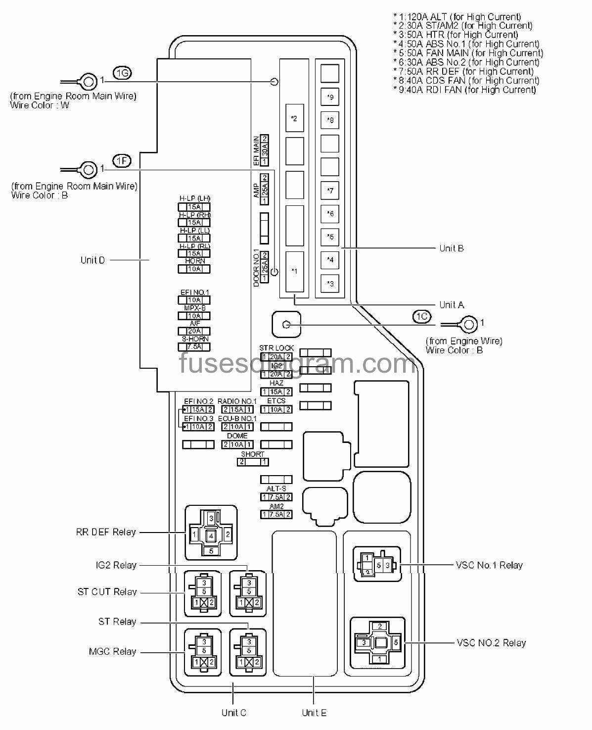 1998 Toyotum Camry Engine Bay Fuse Box 98 Audi Wiring 01 2 Cooling Fans Ac Diagram