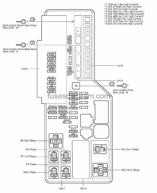 small resolution of 98 toyota avalon fuse box signal wiring diagram world toyota avalon interior fuse box