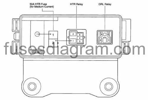 1998 range rover fuse box