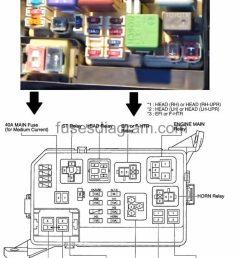 98 corolla fuse box diagram 98 corolla radio wiring [ 878 x 1157 Pixel ]