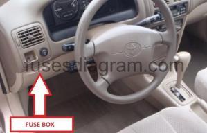 Fuse box Toyota Corolla E110