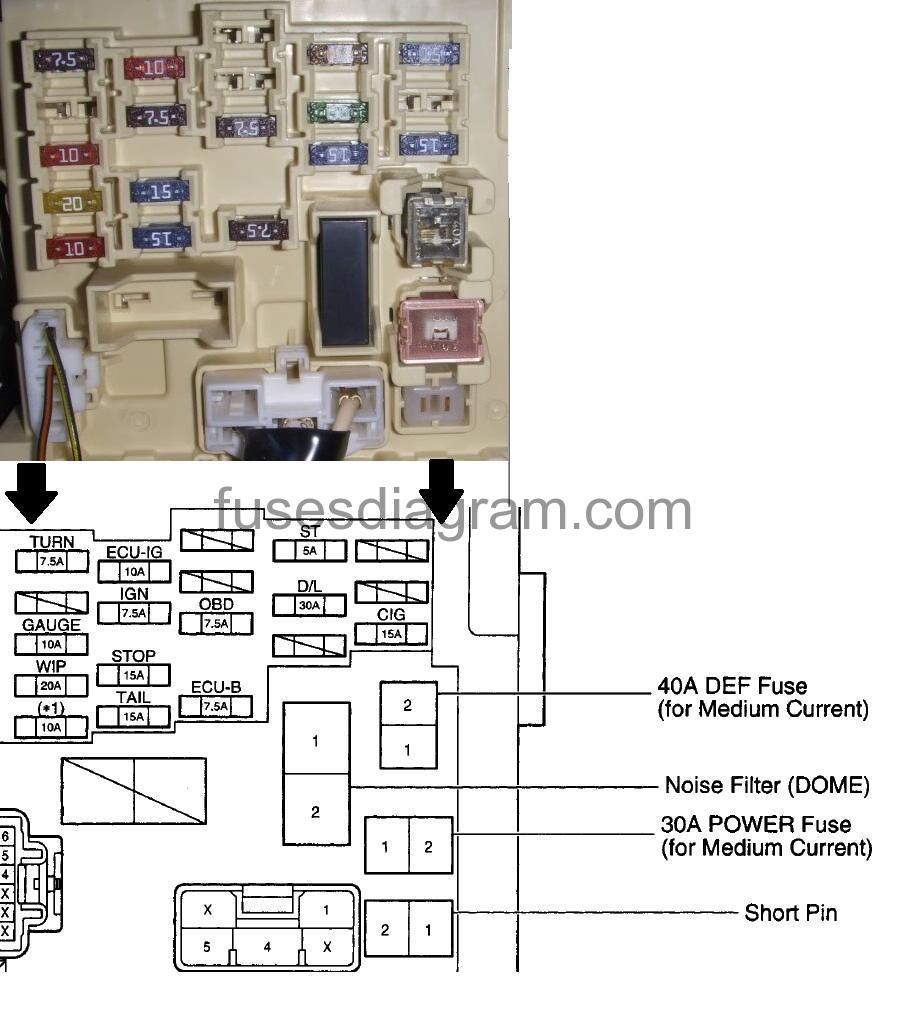 hight resolution of fuse fuse box toyota corolla e110 fuse fuse box diagram 1996 1997 range rover