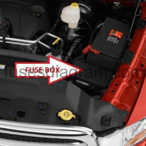 Fuse box Dodge Ram 20092016