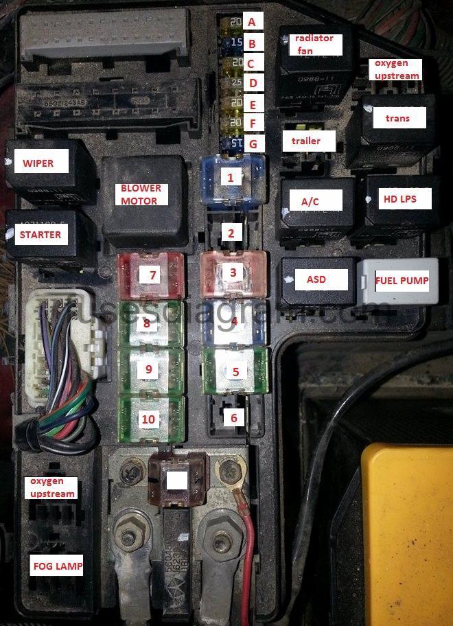 1998 dodge durango fuse box
