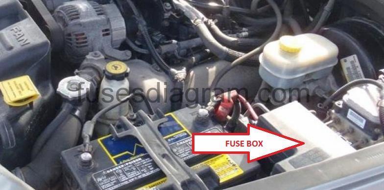 2000 dakota fuse box diagram
