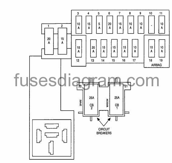 2000 Dodge Dakota Fuse Box Layout : 33 Wiring Diagram
