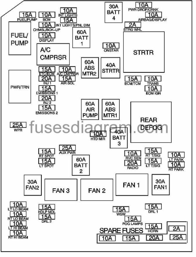 2008 chevy impala fuse diagram  schematic wiring diagram