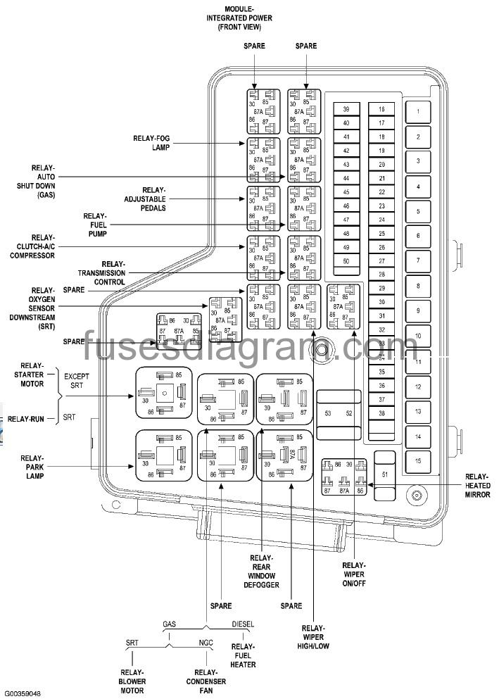 2007 Dodge Charger 2.7 Fuse Box Diagram / Sebring Fuse Box