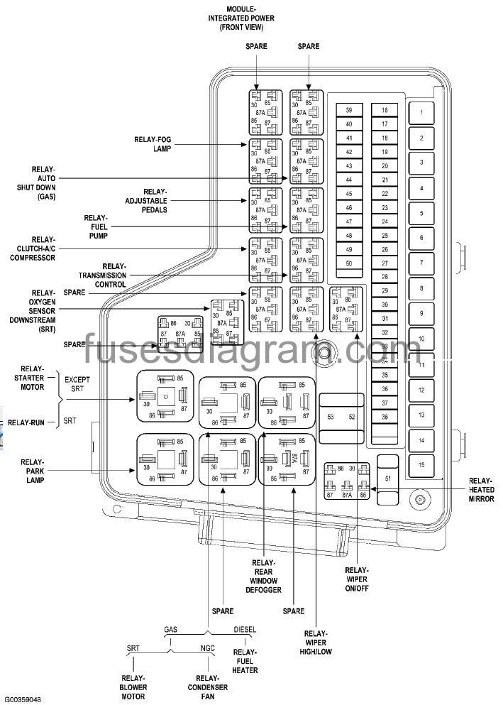 2006 Dodge Ram 1500 Fuse Box Diagram : dodge, diagram, Dodge, 2002-2008