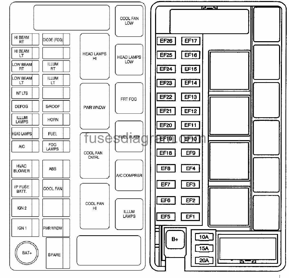 hight resolution of pin box diagram 2005 aveo fuse splicer wiring diagram detailed2006 chevy aveo ls fuse box wiring