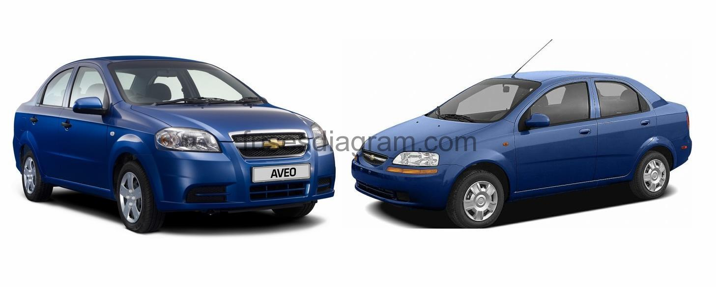 hight resolution of fuses and relay chevrolet aveo
