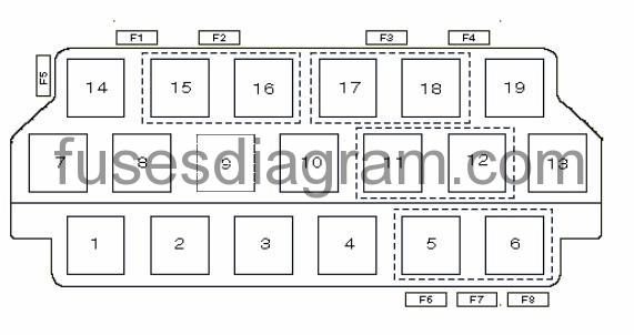 1993 Range Rover Fuse Box Diagram. Rover. Auto Wiring Diagram