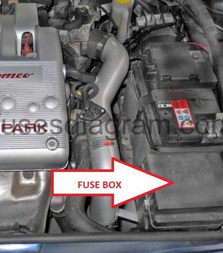 2003 Jeep Engine Wiring Diagram Fuse Box Alfa Romeo 147