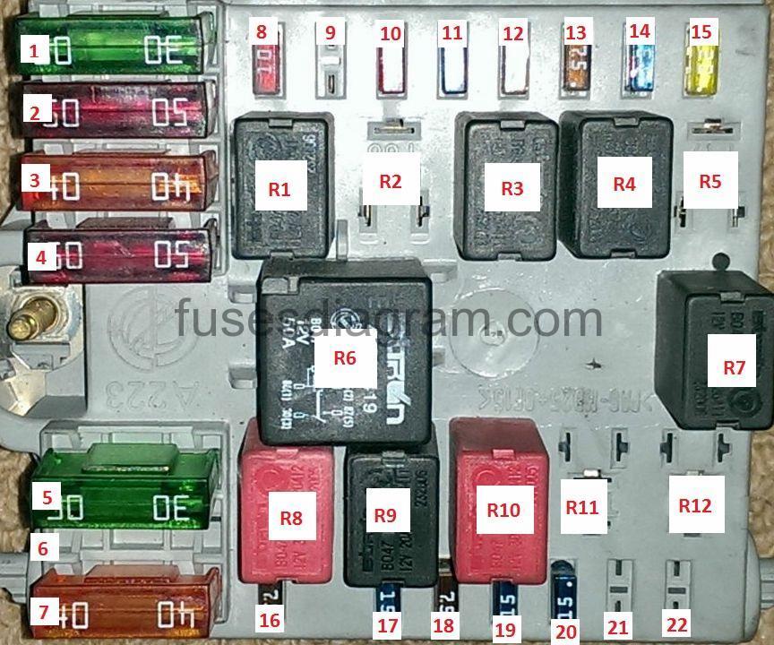 alfa romeo gt fuse box diagram