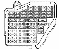 Fuse box Audi A4 (B6)