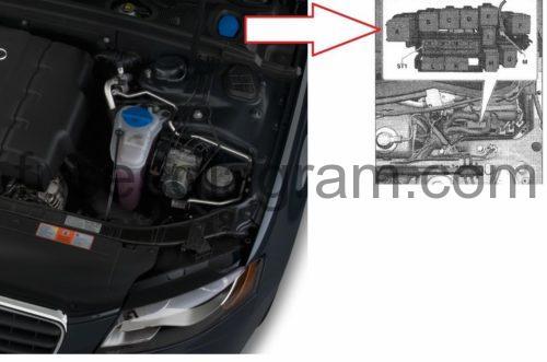 Diagram For Starter Relay S4 Starter Relay For Dummies Alfa Romeo