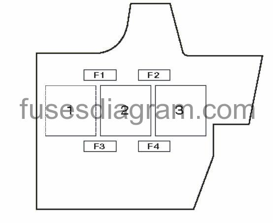 Fuse Box Audi A B Bmw E Under Carpet Wiring Diagram