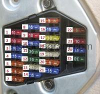 Fuse box Audi A6 (C4)