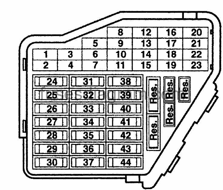audi a6 98 fuse box auto electrical wiring diagram 1996 audi a6 fuse panel  diagram 2004 audi a6 fuse box diagram