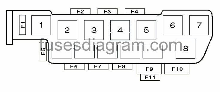 2001 Audi A6 Fuse Box Location Php. Audi. Auto Fuse Box Diagram