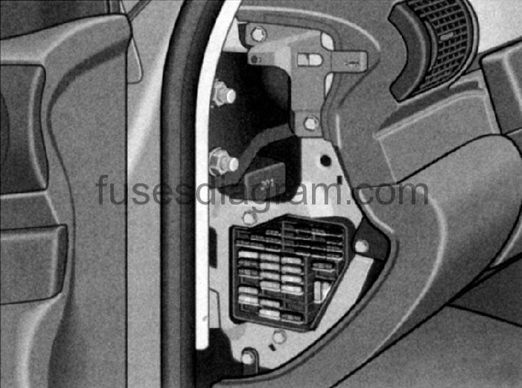 fuse box on a rover 75 - detailed wiring diagram