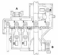 Fuse box Audi A6 (C6)